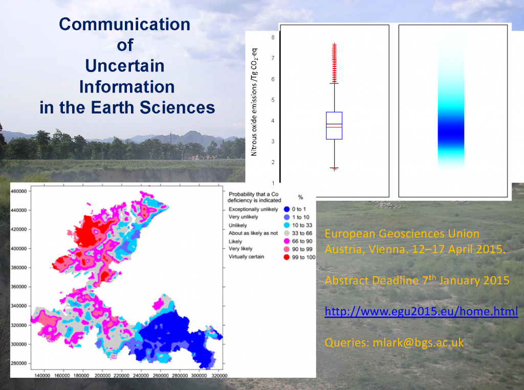 EGU uncertainty flyer