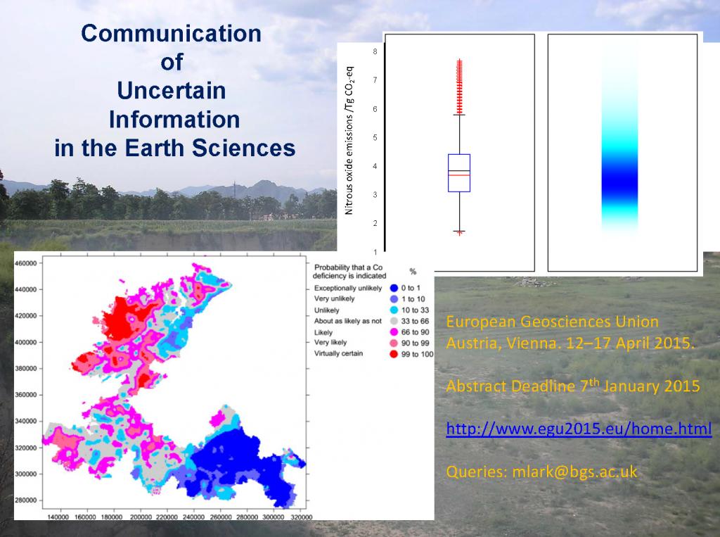 EGU uncertainty flyer
